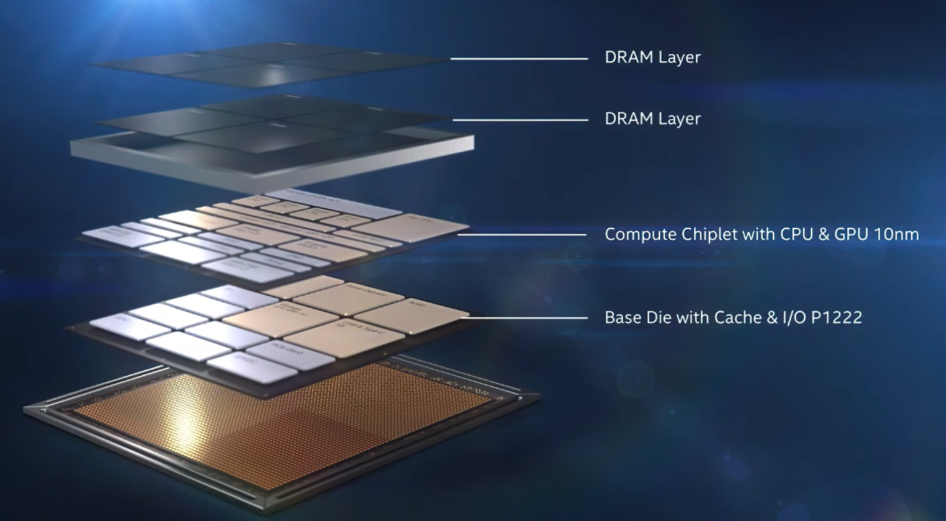 Intel Discontinues Lakefield, Its First x86 Hybrid CPU